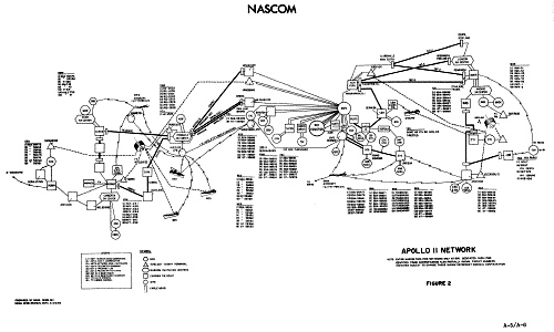 MSFN NASCOM map for Apollo 11