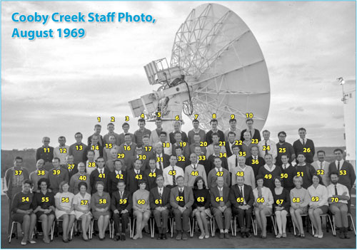 Cooby Creek Staff