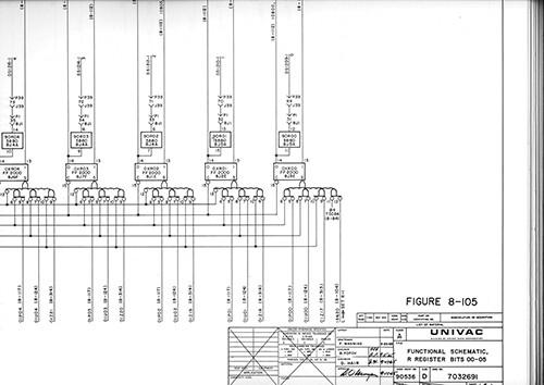 station  hardware